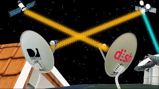 위성 텔레비전이 작동하는 방식은?
