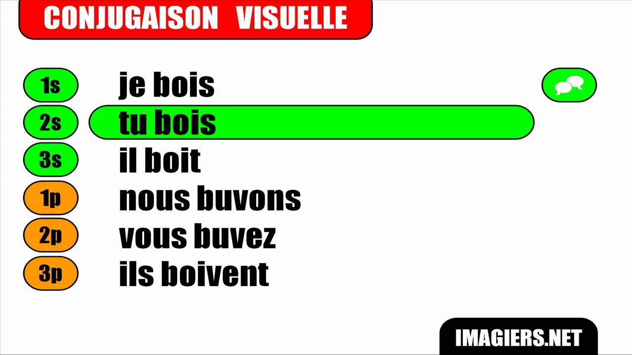Verbes Mod Les 3 Boire Indicatif Pr Sent Youtube