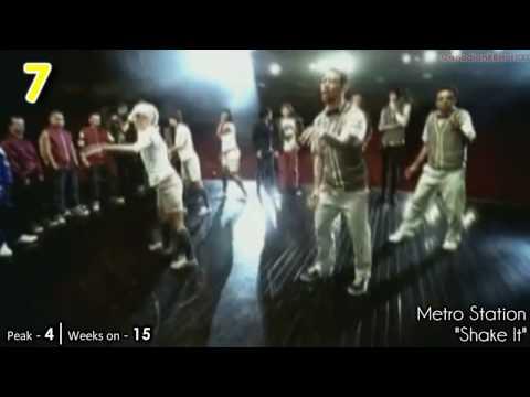 Billboard Canadian Hot 100 - Top 10 Singles (8/16/2008) [FEATURE FLASHBACK]