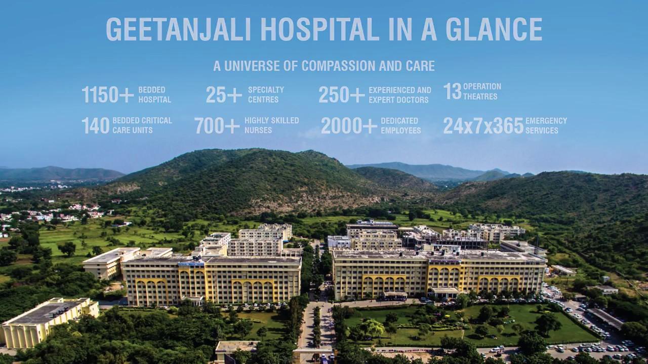 Geetanjali Hospital