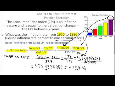 Finance: Consumer Price Index (CPI)/Inflation