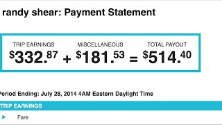 Uber Payment Statement for 07-28-14 $514 For Two Days Driving