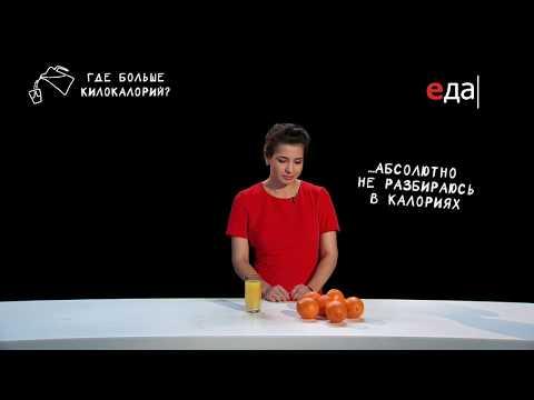 Вопросы о еде | Калорийность сока