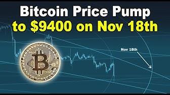 Investendo In Video Parodia Di Bitcoin