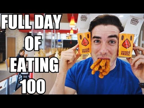 IIFYM Full Day of Eating 100