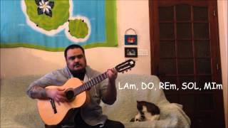 Reprise de Kendji Girac & Soprano -  No Me Mirès Màs avec les accords