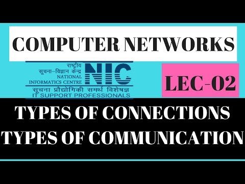 Computer Networks |Types Of Connections | Types Of Communication