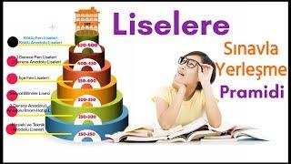 Bu Tempoyla Gidersen Geleceğin Lise Şurası ! | LGS Piramidi 2019🎢