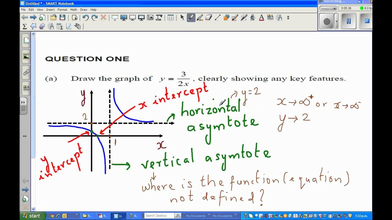 worksheet Graphing Hyperbolas graphing simple hyperbola equation y 32x part 1 youtube 1