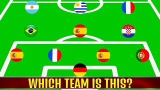 Which team is this? - Part 1 ⚽ Football Quiz 2018