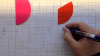 Matematik 4 - Bråk, introduktion