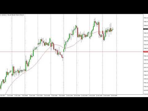 FTSE 100 Technical Analysis for October 16, 2017 by FXEmpire.com