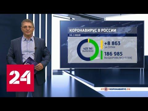 Коэффициент распространения COVID-19 в России продолжает расти - Россия 24