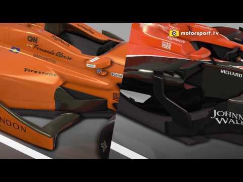 McLaren Formula 1 and IndyCar comparison