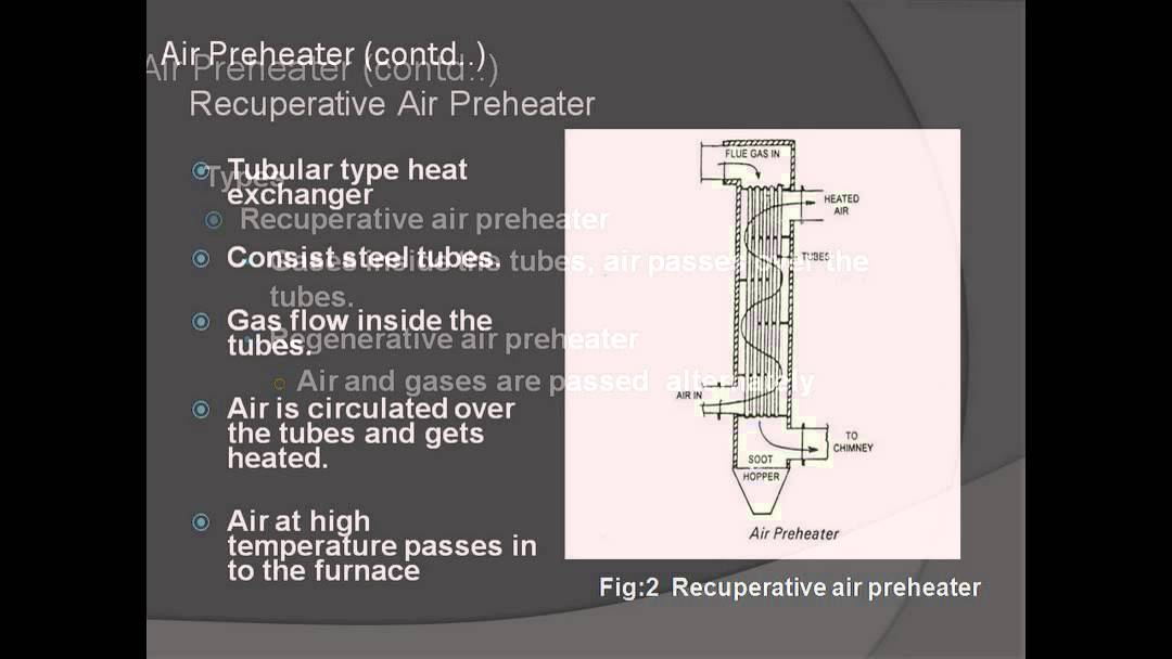 Boiler accessories - YouTube
