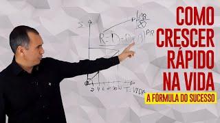 Como Crescer Rápido na Vida - A Fórmula do Sucesso   Marcos Trombetta