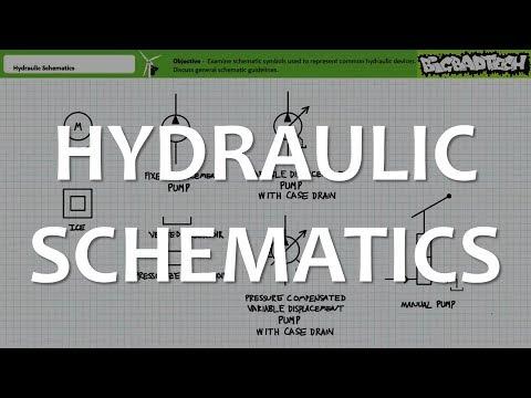 Hydraulic Schematics (Full Lecture)