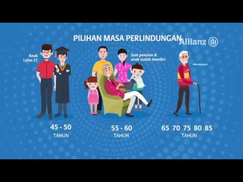 Term Life (Rider) Allianz Indonesia