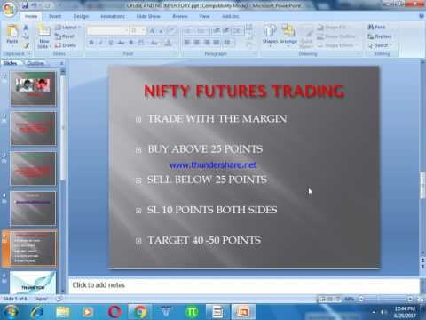 Nifty Future Trading strategy in Hindi and English