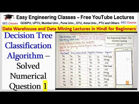 Decision Tree Classification Algorithm – Solved Numerical Question 1 In Hindi