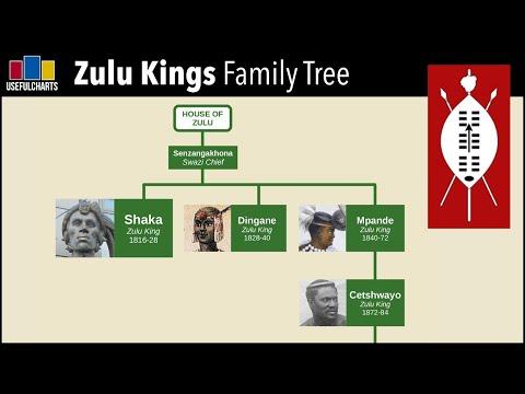 Zulu Kings Family Tree