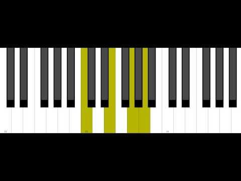Am7-5 Piano Chord - worshipchords