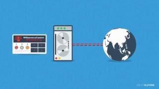 Was ist Webhosting? 8SOLUTIONS.de erklärt Webhosting in 2 1/2 Minuten.