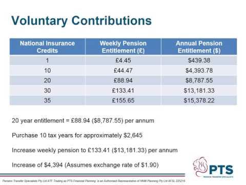 UK State Pension