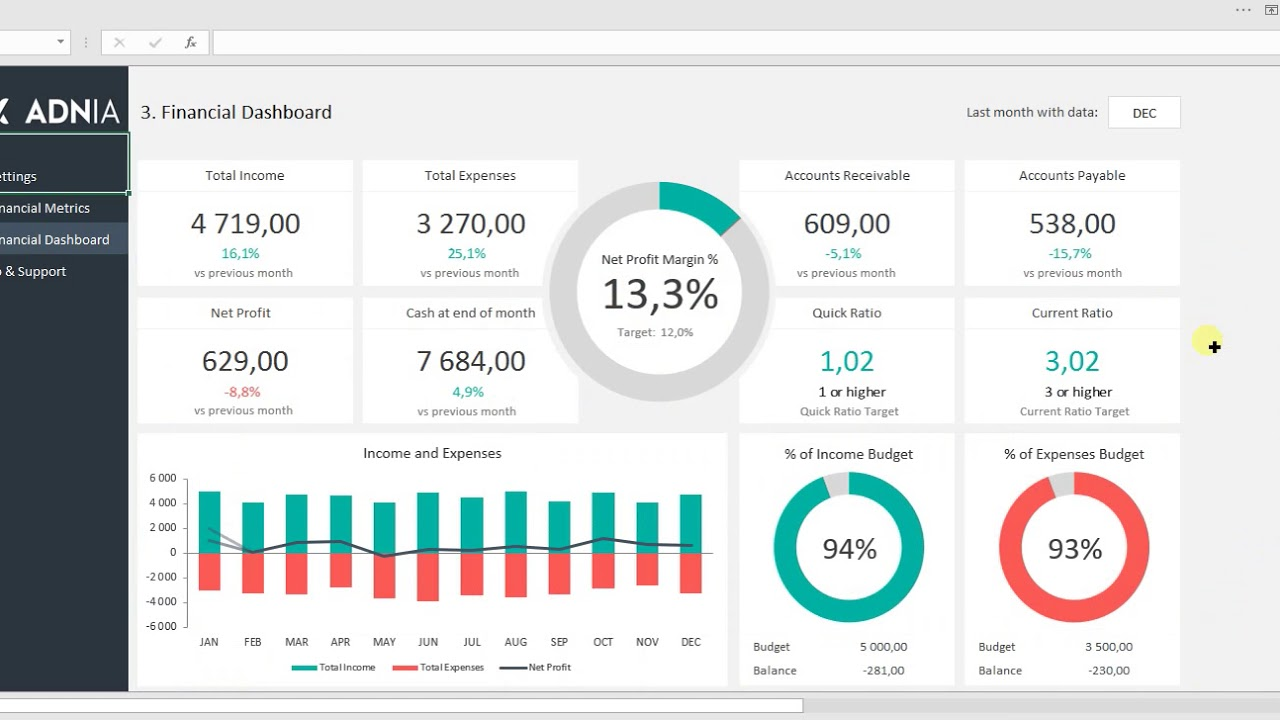 Maxresdefault on financial dashboard examples