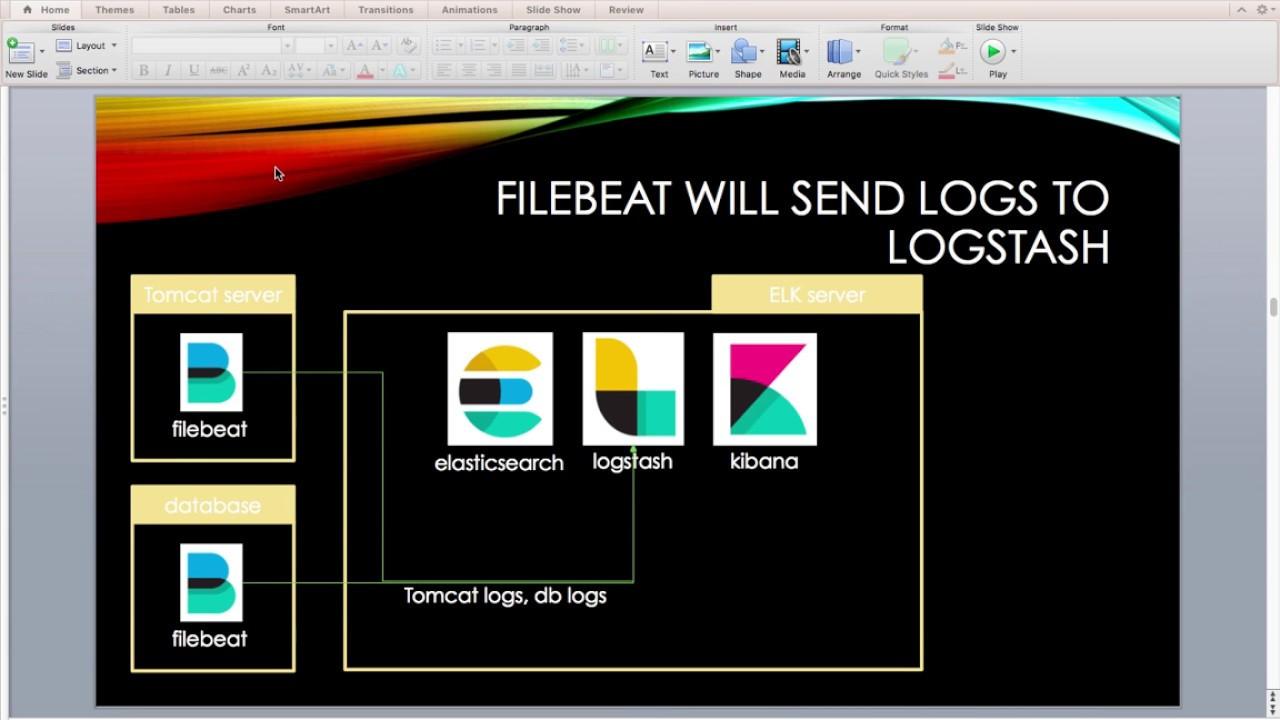 FileBeat, Logstash setup to transfer log to ELK