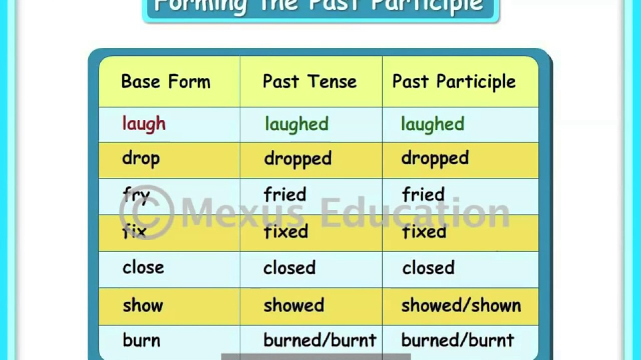 The Verb Learn in Example Sentences - ThoughtCo
