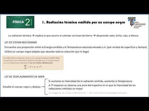 física-2º-de-bachillerato:-física-cuántica-(1ª-parte)