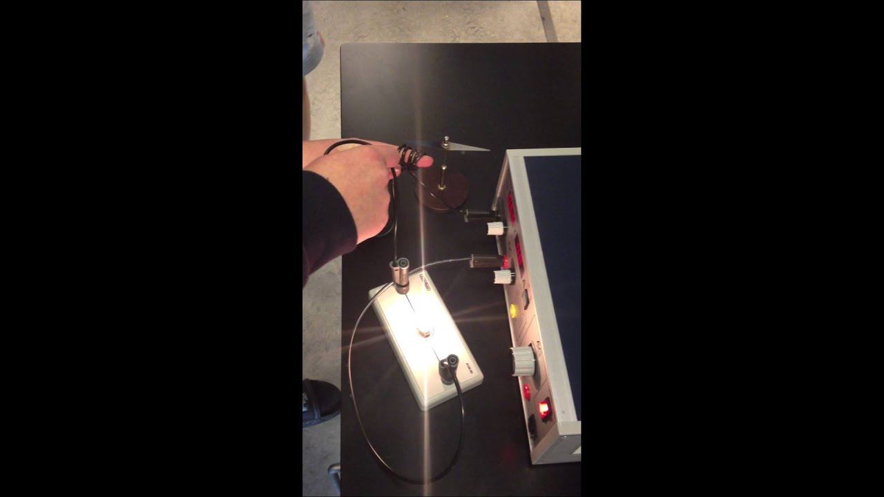 Skal bevise at der findes magnetiske felter omkring ledninger