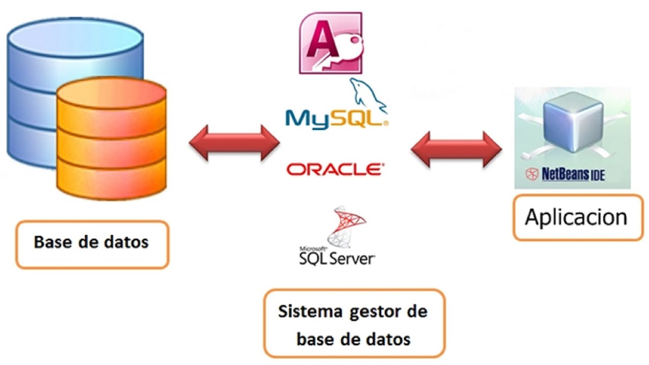 How can I convert an Oracle dump file into SQL Server