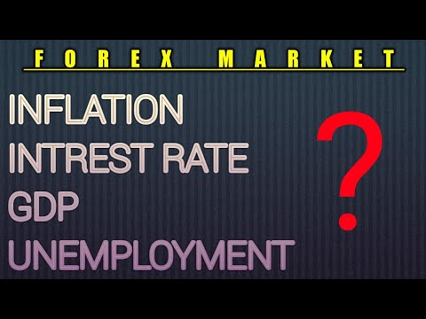 how-to-trade-most-profitable-data/news-in-forex?