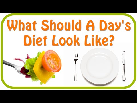 Learn What To Eat To Lose Weight For Breakfast,Lunch,Dinner,Snack
