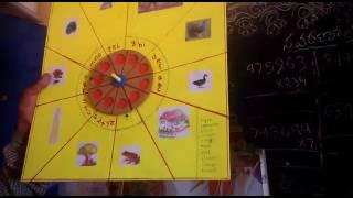 English Remedial teaching dail chesi telusuko by PILLI Govinda Rajulu