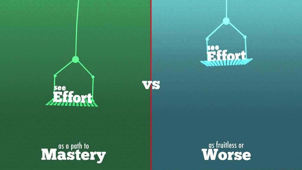 fixed vs growth Growth vs fixed mindset now that you have a firm grasp on the basics of mindset, we can start to break down the difference between a growth and a fixed mindset fixed mindset there's substantial debate about what exactly constitutes a fixed mindset, but we can at least nail some of the primary factors a fixed-mindset essentially means.