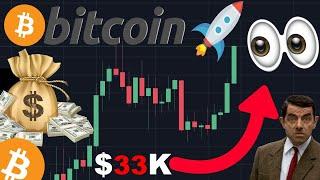 Why Big Money Is Buying Bitcoin (BTC) 2020
