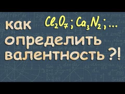Видеоурок валентность химических элементов