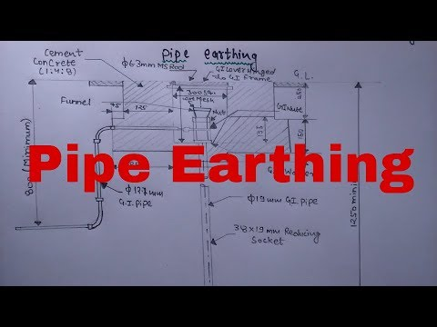 Drawing the schematic diagram of pipe earthing on