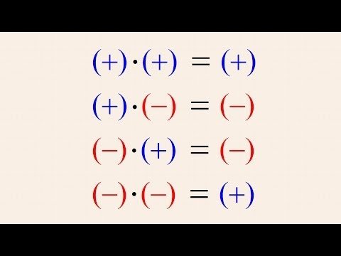Pre-Algebra 8 - Multiplying Negative Numbers