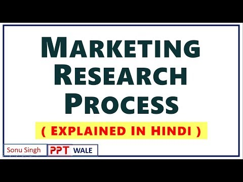 #1 MARKETING RESEARCH PROCESS IN HINDI | Concept & Examples | Marketing Research | BBA/MBA | Ppt