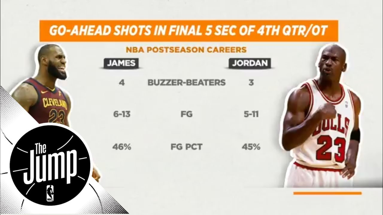 6992506860ad Is LeBron James as clutch as Michael Jordan
