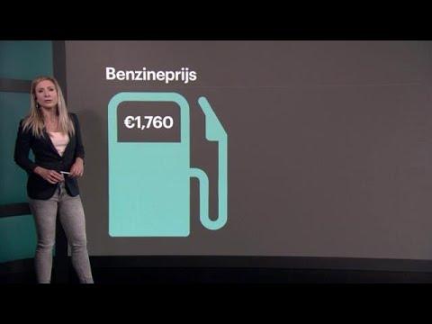 Benzine aan de pomp schreeuwend duur: hoe zit dat? - RTL Z NIEUWS