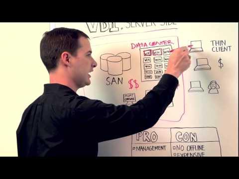 VDI: Server-side vs. Client-side Virtualization
