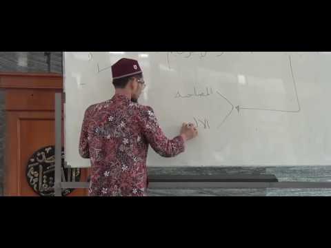 Makna per Huruf Bismillah - Ust Adi Hidayat, Lc, MA