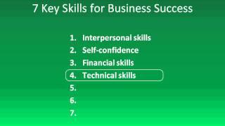 7 Key Entrepreneur Skills And Characteristics