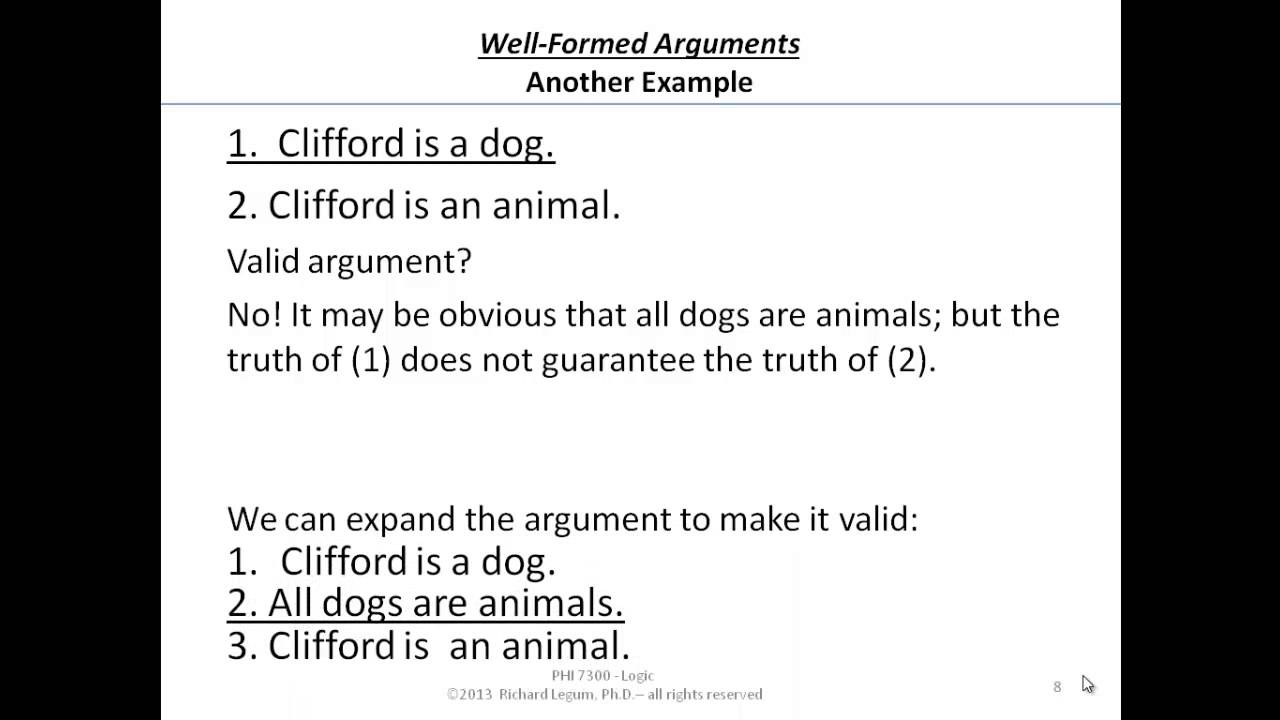 03208 Valid Arguments CounterExample Method Another Example – Counter Argument Example