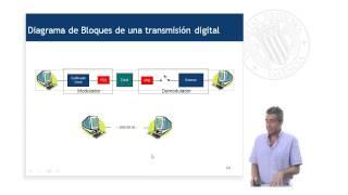 Tratamiento de señales en comunicación. Transmisión digital en banda base. Introducción. © UPV